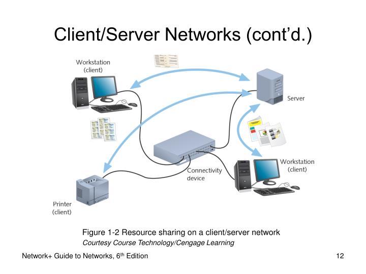 Client/Server Networks (cont'd.)