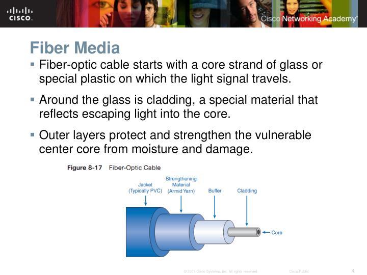 Fiber Media