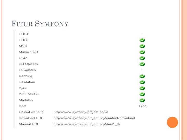 Fitur Symfony