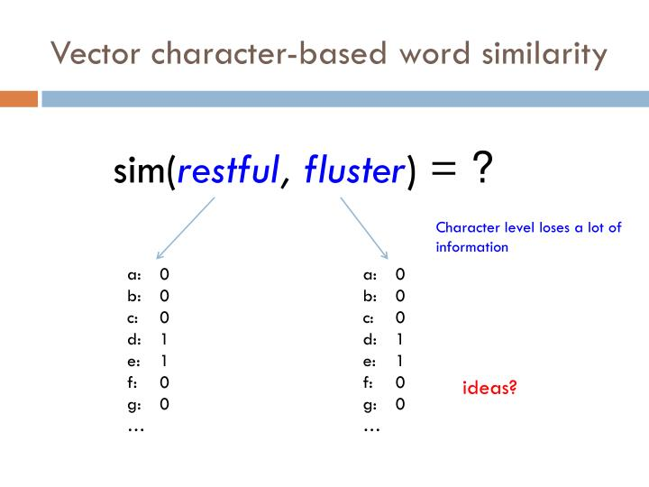Vector character-based word similarity