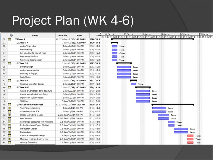 Project Plan (WK 4-6)