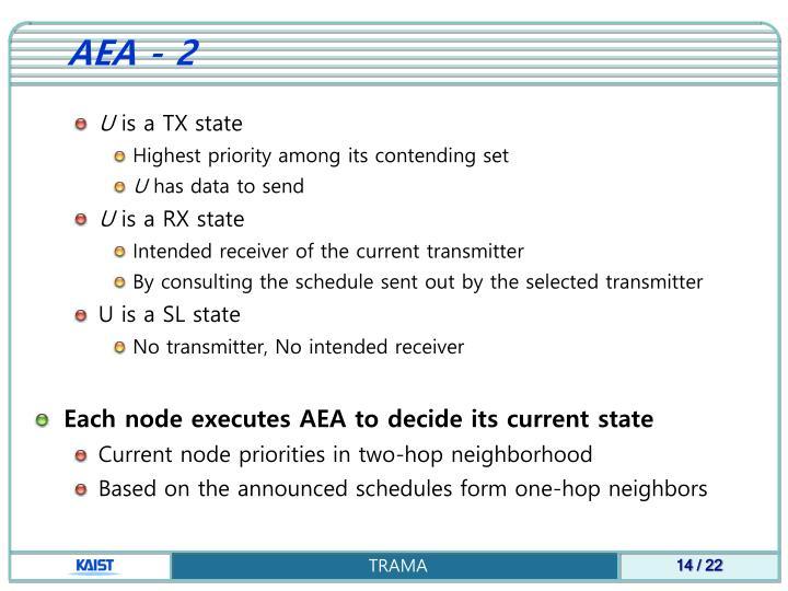 AEA - 2
