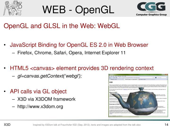 WEB - OpenGL