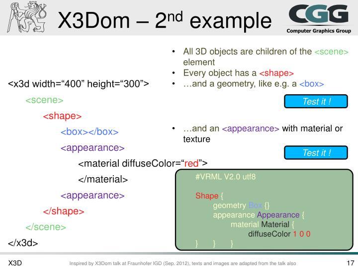 X3Dom – 2