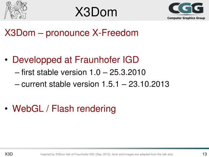X3Dom