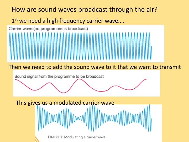 How are sound waves broadcast through the air?