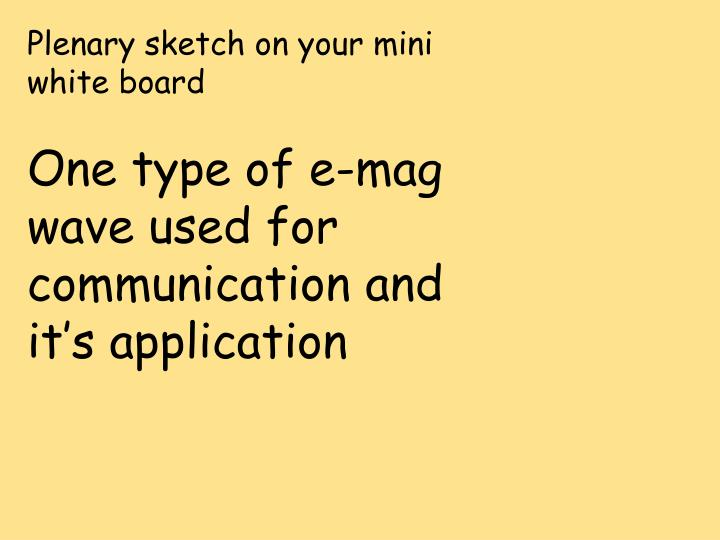 Plenary sketch on your mini white board