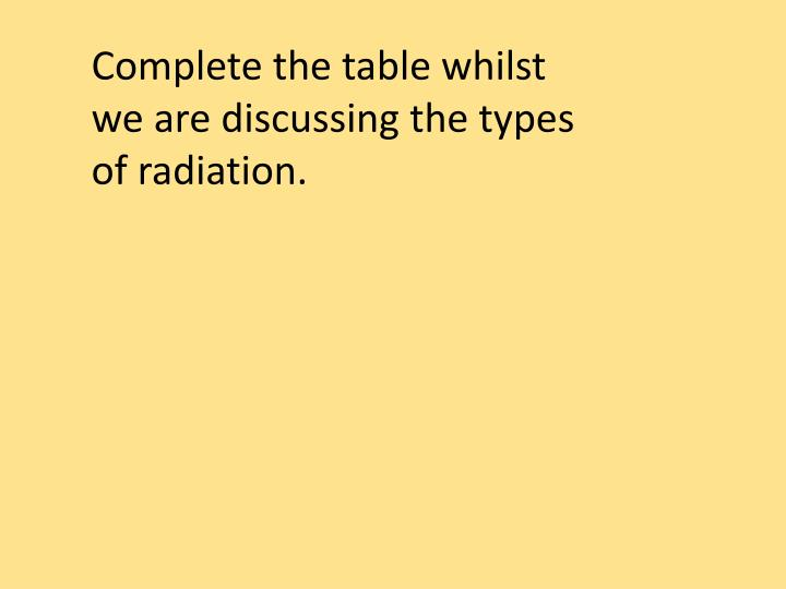 Complete the table whilst we are discussing the types of radiation.