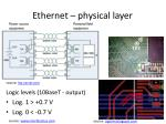 ethernet physical layer1