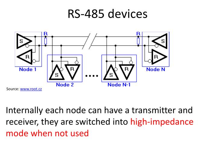 RS-485 devices