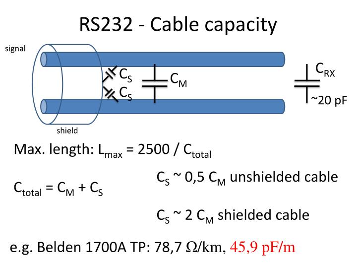 RS232 - Cable capacity