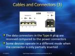 cables and connectors 3