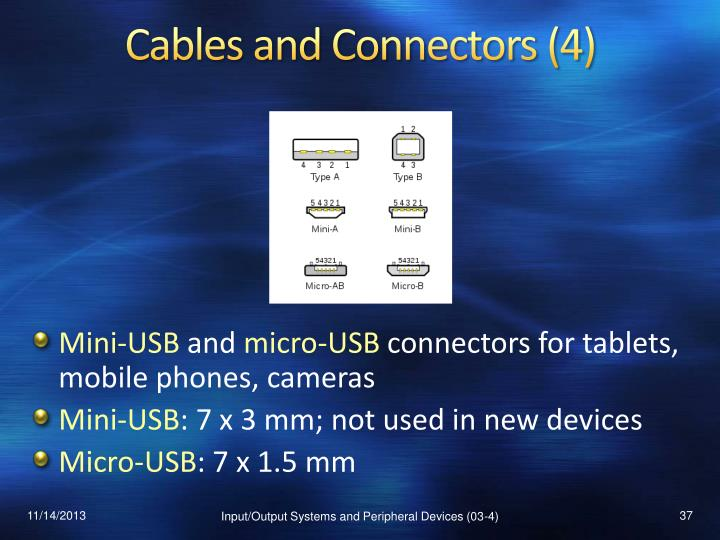 Cables and Connectors (4)