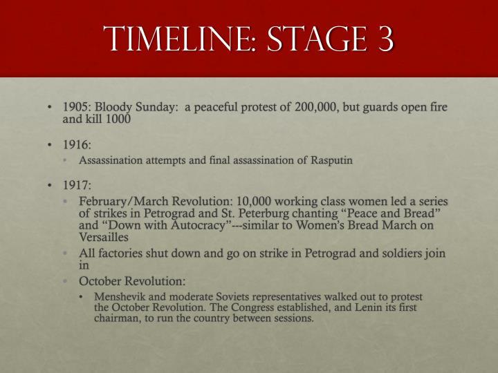 Timeline: Stage 3