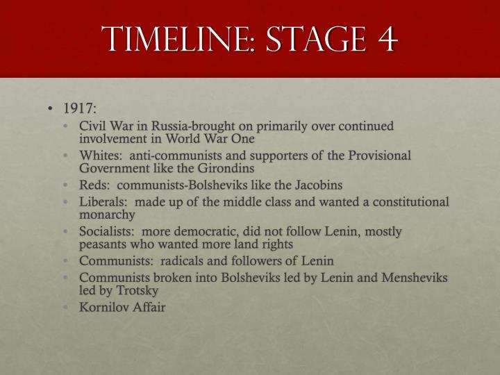 Timeline: Stage 4