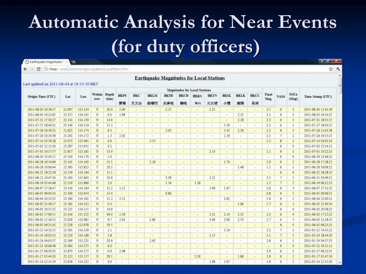 Automatic Analysis for Near Events