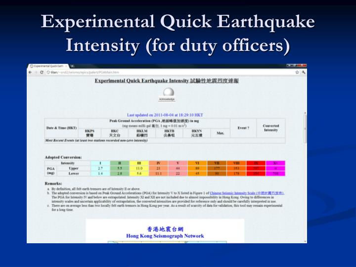 Experimental Quick Earthquake Intensity