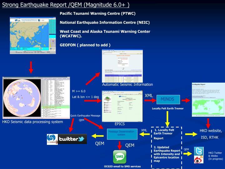 Strong Earthquake Report /QEM (Magnitude 6.0+ )