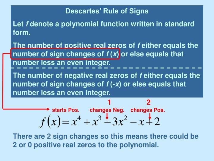 Descartes' Rule of Signs