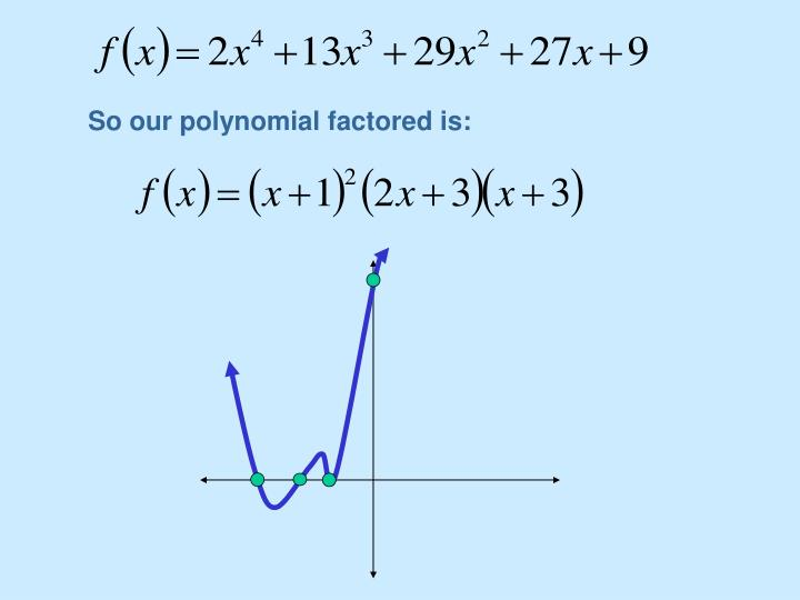 So our polynomial factored is:
