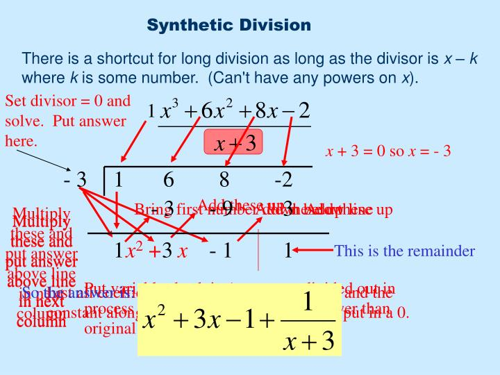 Set divisor = 0 and solve.  Put answer here.