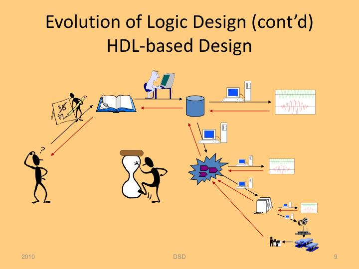 Evolution of Logic Design (cont'd)