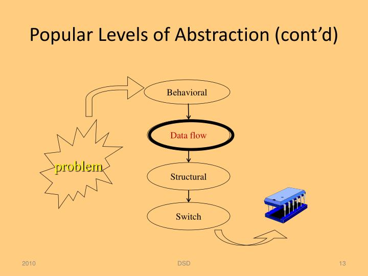 Popular Levels of Abstraction (cont'd)