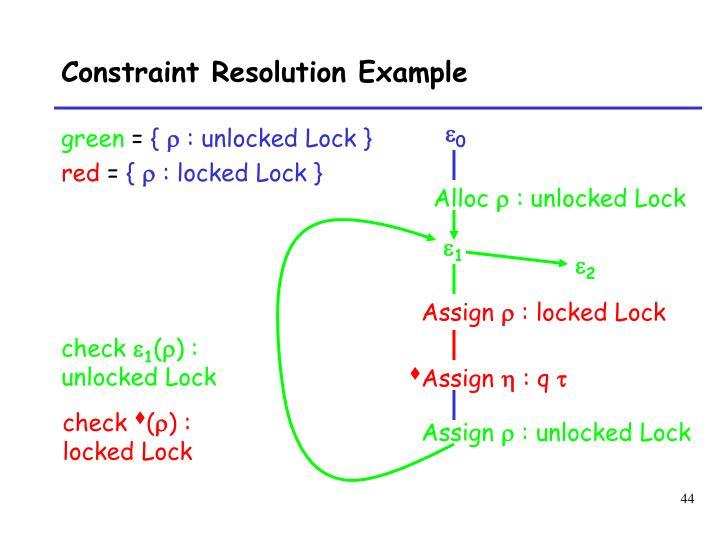 Constraint Resolution Example