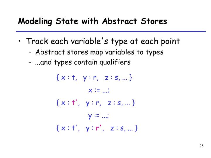 Modeling State with Abstract Stores