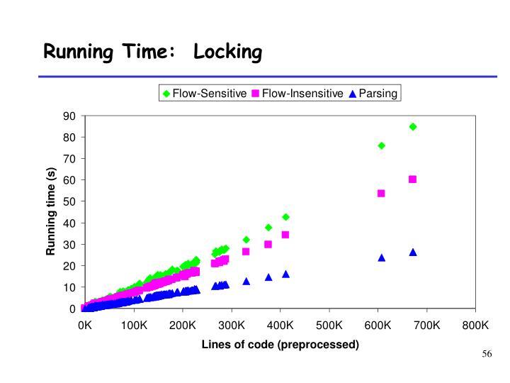 Running Time:  Locking