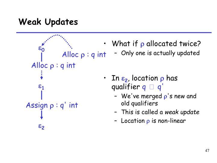 Weak Updates