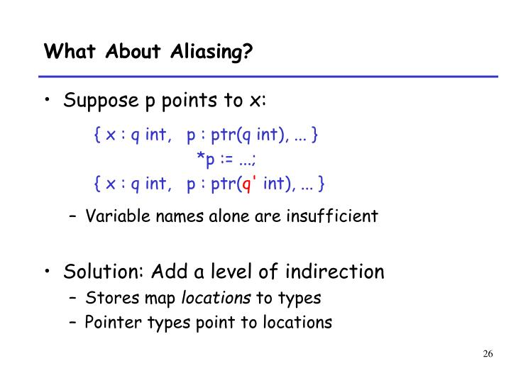 What About Aliasing?