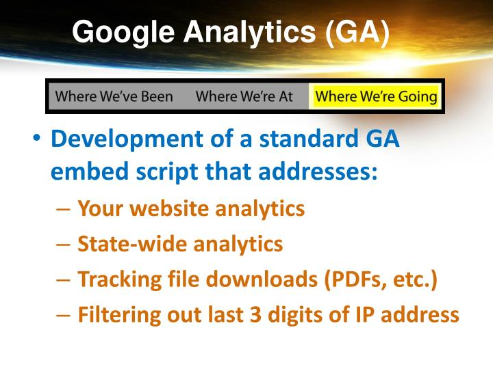 Google Analytics (GA)