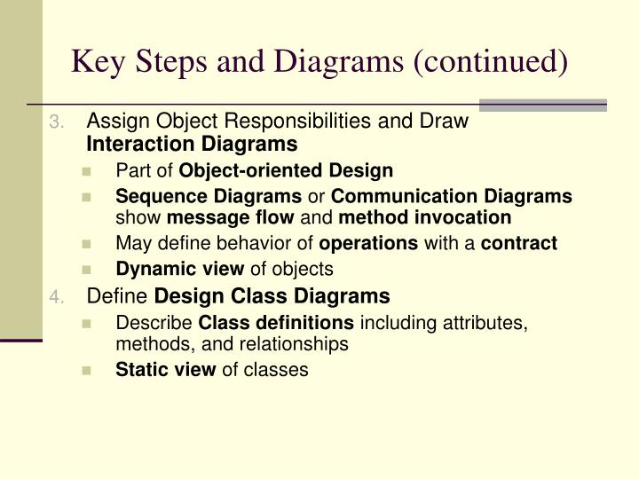 Key Steps and Diagrams (continued)