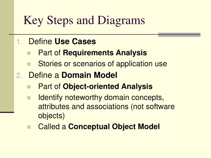 Key Steps and Diagrams