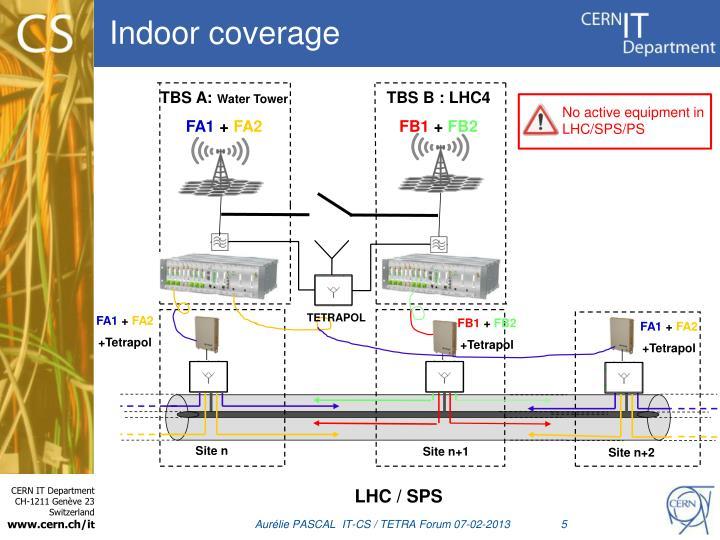 Indoor coverage