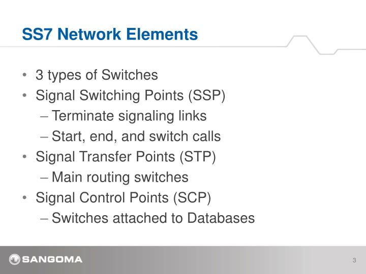 SS7 Network Elements