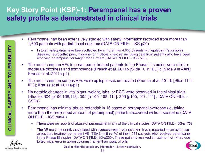 Key Story Point (KSP)-1:
