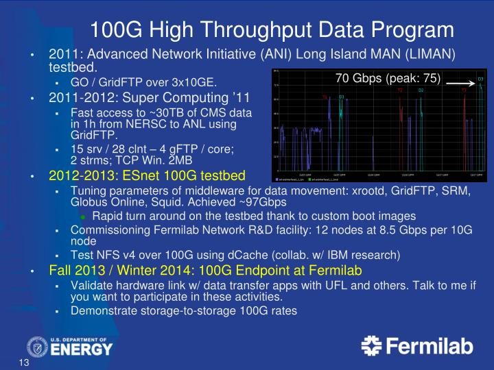 100G High Throughput Data Program
