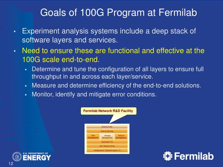 Goals of 100G Program at