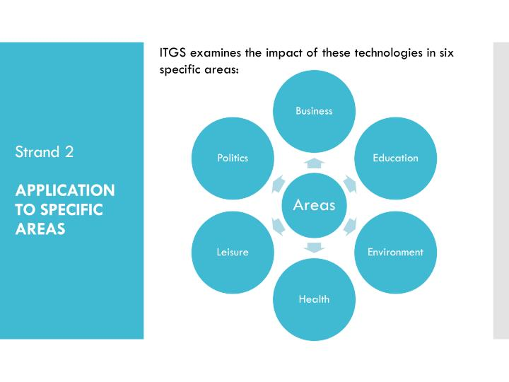ITGS examines the impact of these technologies in six specific areas:
