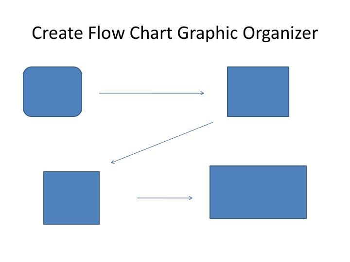 Create flow chart graphic organizer