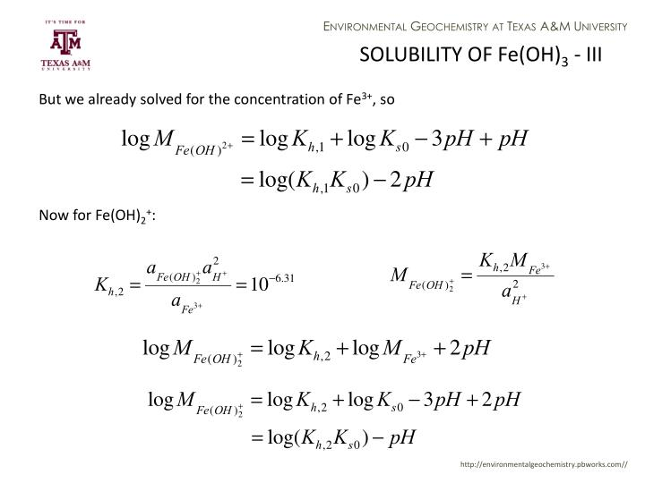 SOLUBILITY OF Fe(OH)
