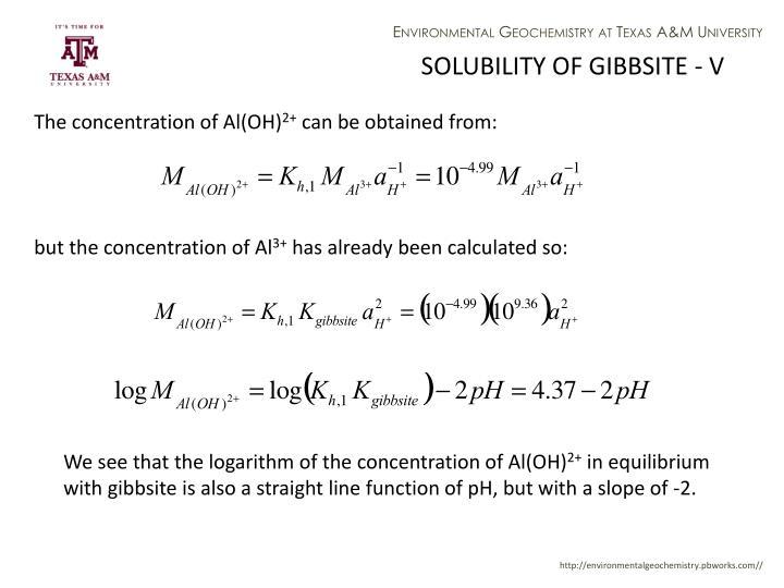 SOLUBILITY OF GIBBSITE - V