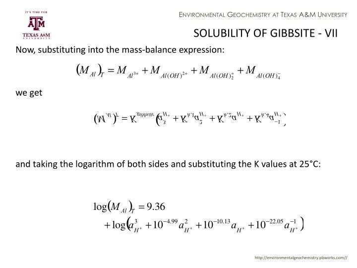 SOLUBILITY OF GIBBSITE - VII