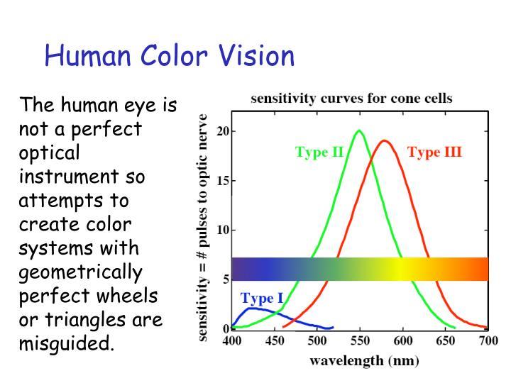 Human Color Vision