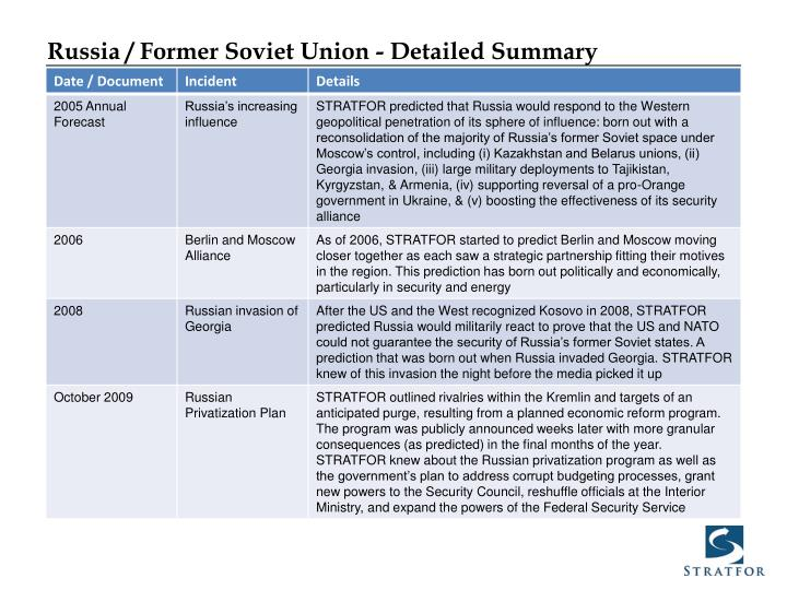 Russia / Former Soviet Union - Detailed Summary