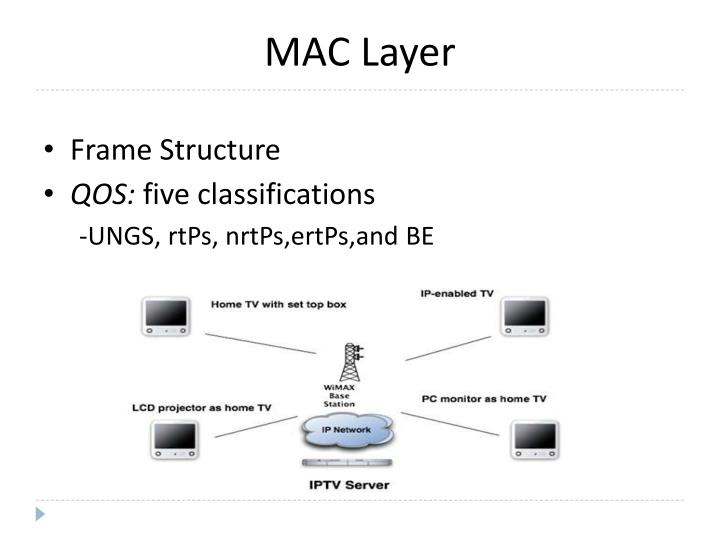 MAC Layer