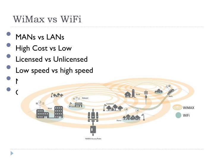 WiMax vs WiFi
