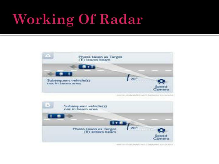 Working Of Radar